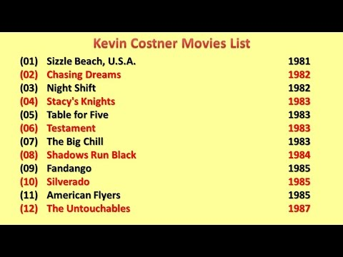 Kevin Costner Movies List
