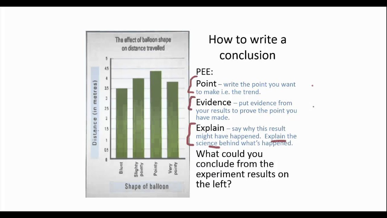 Writing a Conclusion - KS11 Science