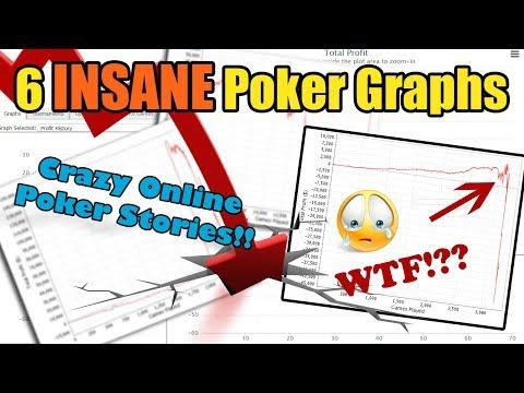 The Top 6 craziest online poker stories in graphs