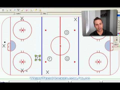 Hockey Penalty Kill: Forecheck