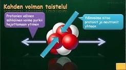 FY8 Ydinvoima pitää atomin ytimen koossa