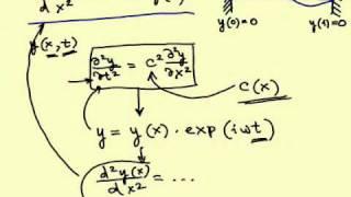 5_3. Волновое уравнение
