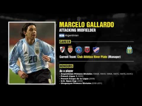 Marcelo Gallardo - Patron of the US Champions Soccer Academy