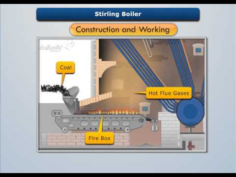 Stirling Boiler Construction and Working - Magic Marks - YouTube