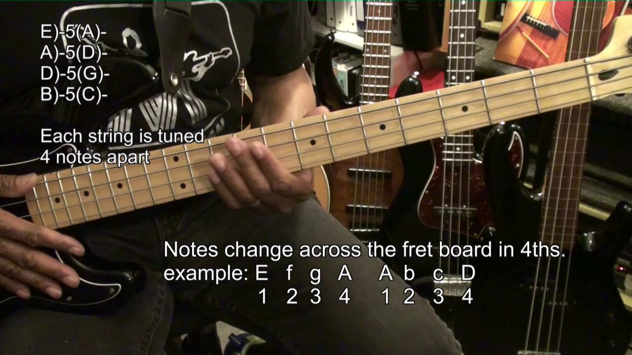 Getting Started On The 4 String Electric Bass Guitar Standard Tuning