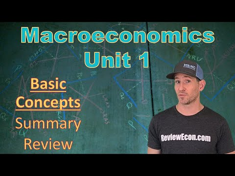 Macroeconomics Unit 1 COMPLETE Summary - Basic Economic Concepts
