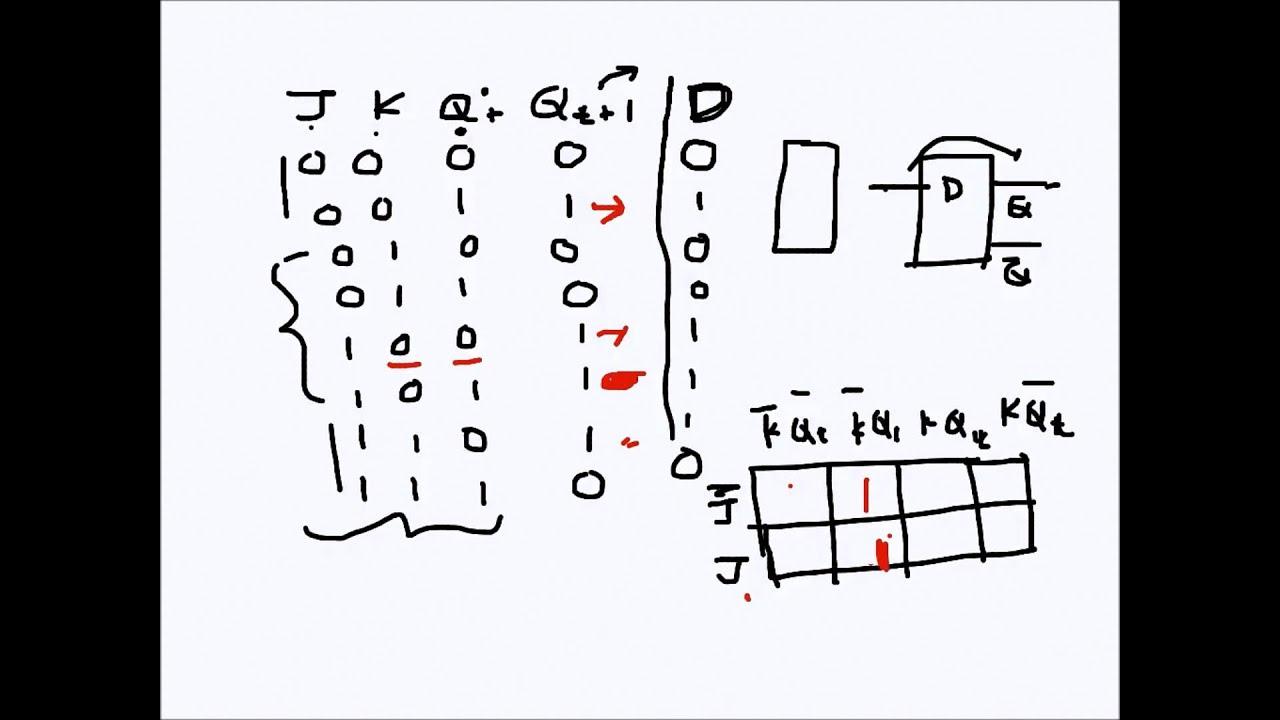 Digital Electronics Jk Flip Flop From D Youtube J K Circuit Diagram