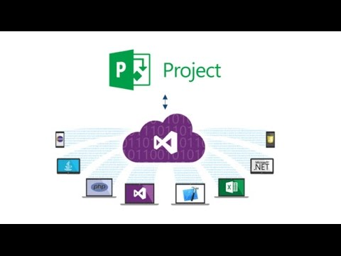 Integration Project and Visual Studio (VSTS)