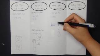 학생 reflip 피아제의 인지발달단계 동영상