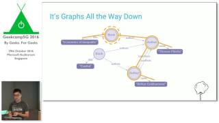 GraphQL in an Age of REST - GeekCampSG 2016