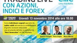 Trading Live con Azioni, Indici e forex