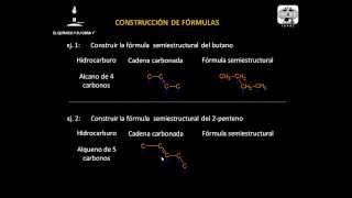 04 Como formular  compuestos orgánicos