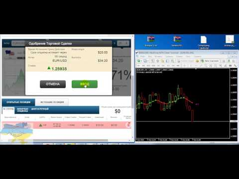 Бинарные опционы IQ option   стратегия 3 свечи