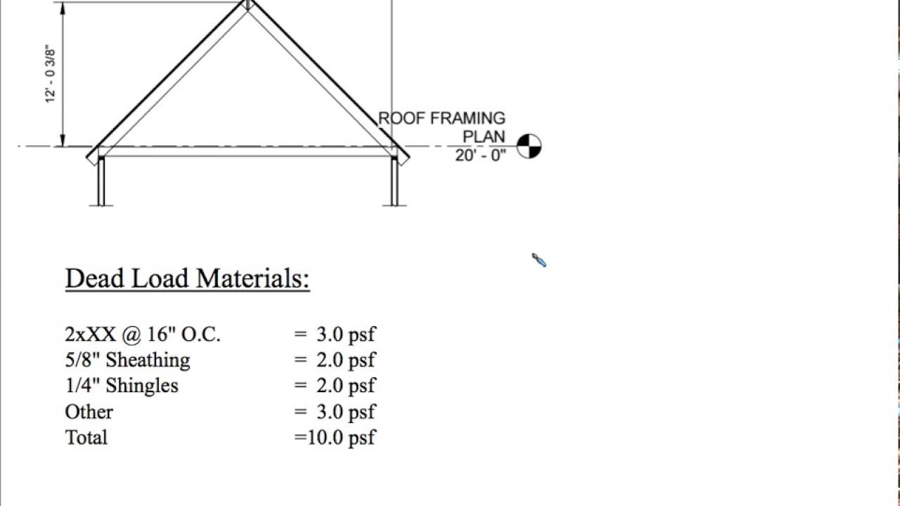 medium resolution of gable roof design example of a gable roof system part 1