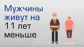 Продолжительность жизни мужчин в России на 11 лет меньше женской
