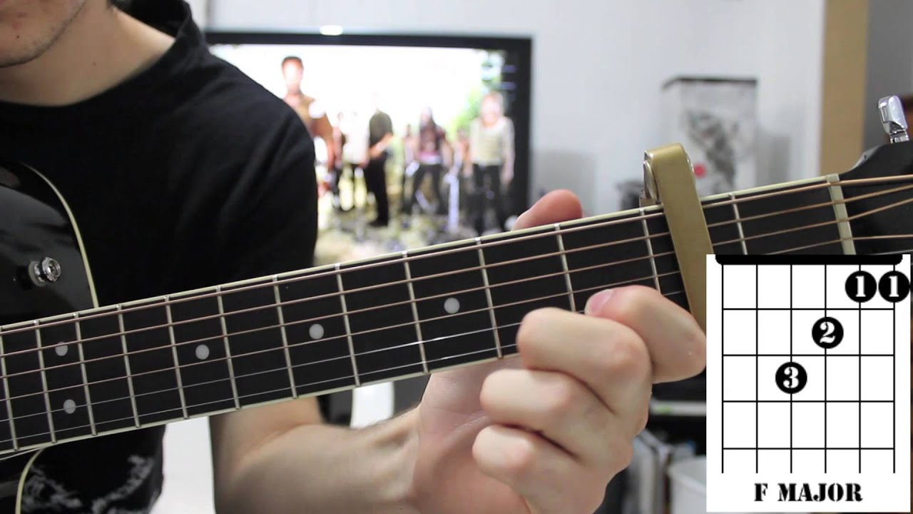Forever Always Parachute Guitar Tutorial Youtube