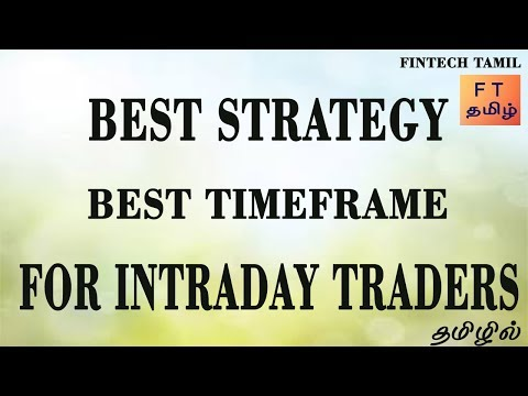 Best Intraday Strategy | Best Time Frame | Price Action Strategy | Share Trading Tips