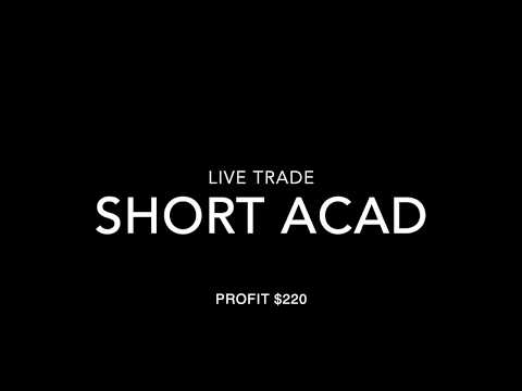 Short $ACAD – Profit $220 in under 3 minutes