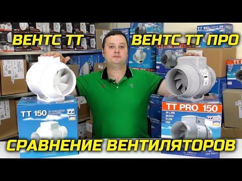 Сравнение вентиляторов ВЕНТС ТТ и ВЕНТС ТТ ПРО