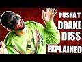 PUSHA T - THE STORY OF ADIDON (DRAKE DISS) EXPLAINED