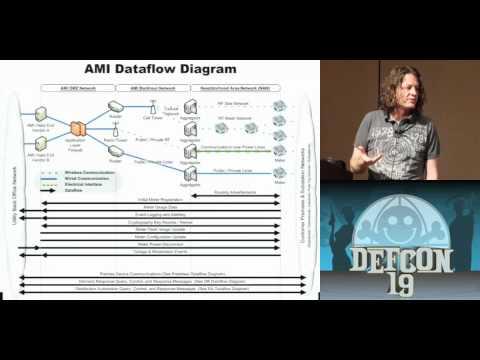 DEFCON 19 (2011) - Pentesting the Smart Grid