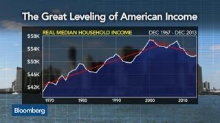 Education and the Great Leveling of American Income