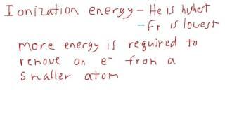 Atomic radius, ionization energy, electronegativity patterns