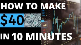 In this live day trade, i buy put options on aapl for a quick scalp to the downside $40 profit less than 10 minutes working from home. how would you...