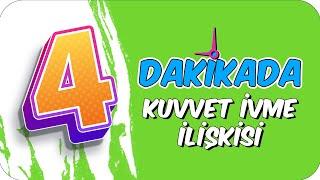 4dk'da LYS KUVVET İVME İLİŞKİSİ
