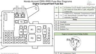 honda accord (1990-1993) fuse box diagrams - youtube  youtube