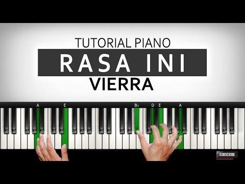 Belajar Piano RASA INI - VIERRA   PART I   Belajar Piano Keyboard