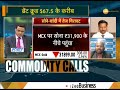 Commodities Live: Know about action in commodities market, 14th March, 2019