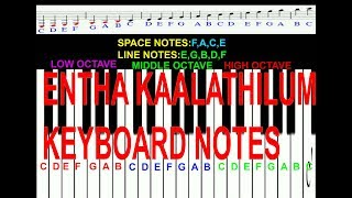 Tamil Cristian Songs Keyboard Notes