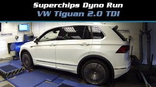 Superchips Dyno Run: VW Tiguan 2.0 TDI 190PS