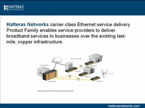hatteras networks youtube led light bar wiring diagram hatteras wiring diagram #39