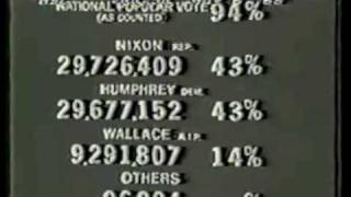 "MLB1949 ""The 1968 Presidential Election:"