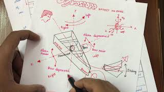 Gyroscopic effect on ships - Dynamics of Machinery (DOM) in Tamil