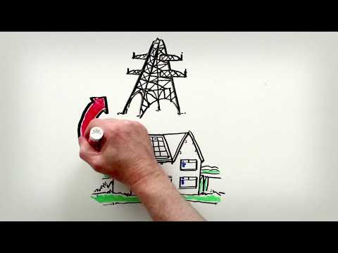 Distributed Generation and Net Metering (3 minutes)