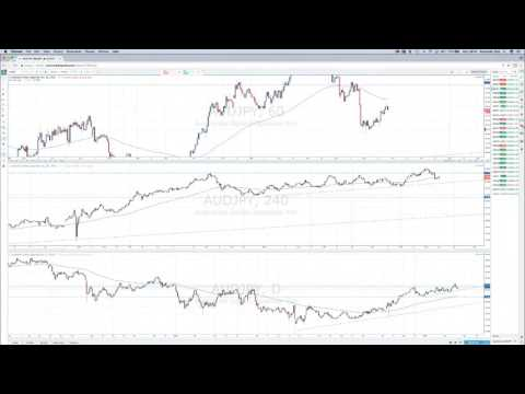 Talk Forex and Week Opening with Alex Ong