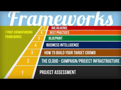 Learning CrowdFunding, help and assist CrowdFunding Campaigns frameworks, education