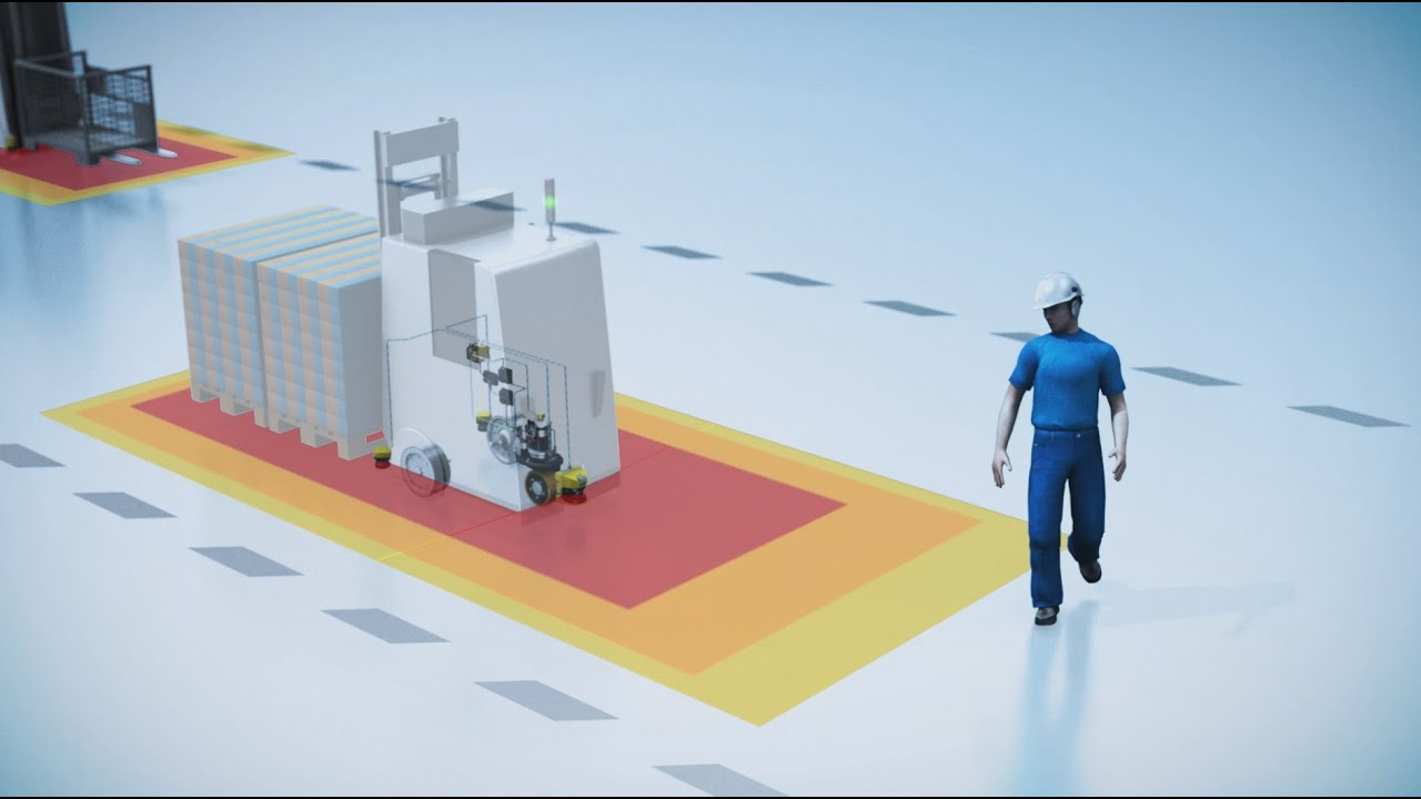 Monitoring Automated Guided Vehicles Agv With Safe