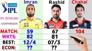 ViVo IPL 2021 | Imran Tahir Vs Rashid Khan Vs Yuzvendra Chahal IPL Bowling Comparison |Cricket Stats