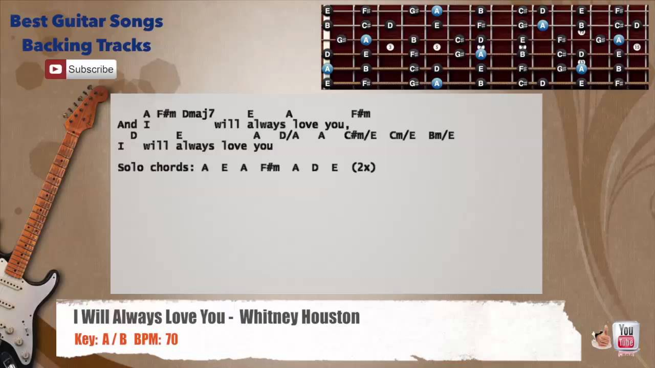 I Will Always Love You Whitney Houston Guitar Backing Track With