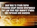Best Way to Trade Forex Simple Strategy Smart Money Divergence CAD Analysis 16/07