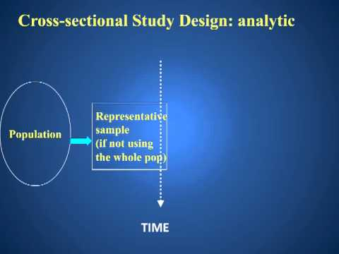 Analytic Cross-Sectional Study Design