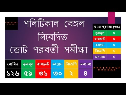 Dakkhin 24 Pargana District Exit Poll For 2016 West Bengal Assembly Election
