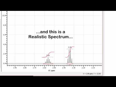 NMR Prediction Tool