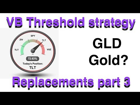 Video #87)  VB Threshold strategy replacements part 3  -  60 - 80% TLT section