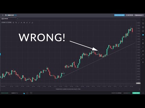 3 Most Common Trading Mistakes