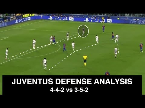 Juventus 4-4-2 vs 3-5-2 Defense Analysis (UCL) (2017)